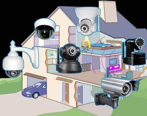 Vidéo surveillance réseau informatique et Courant faible